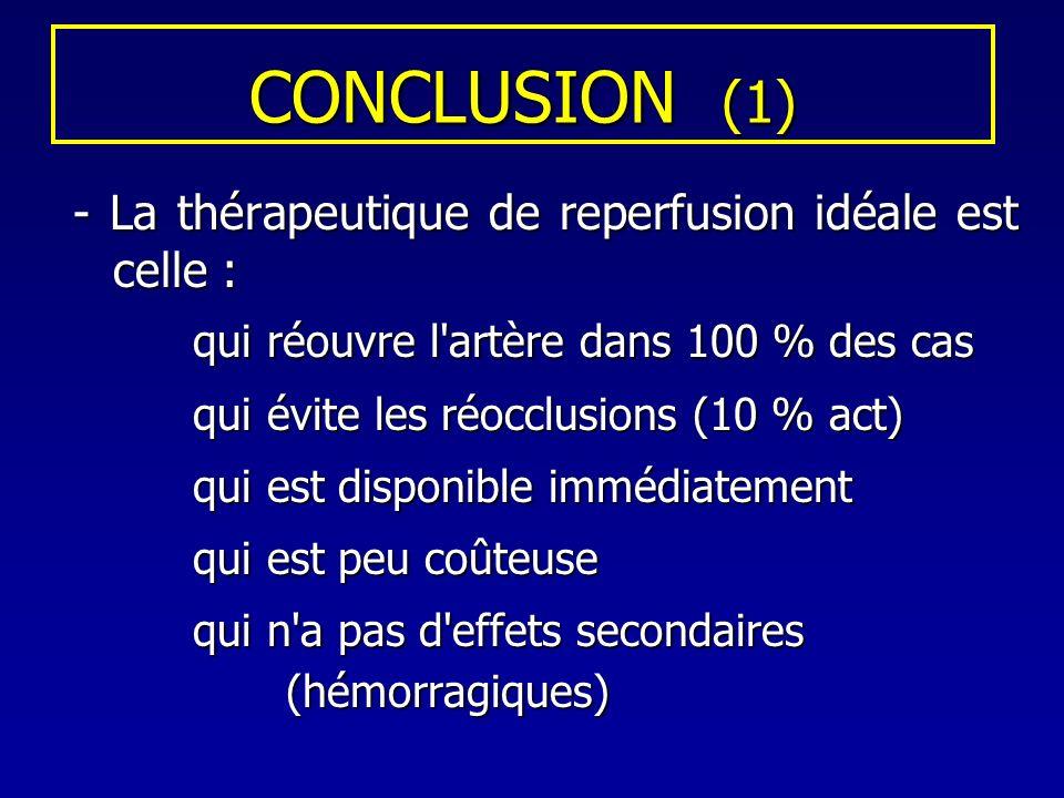 CONCLUSION (1) - La thérapeutique de reperfusion idéale est celle : qui réouvre l'artère dans 100 % des cas qui réouvre l'artère dans 100 % des cas qu