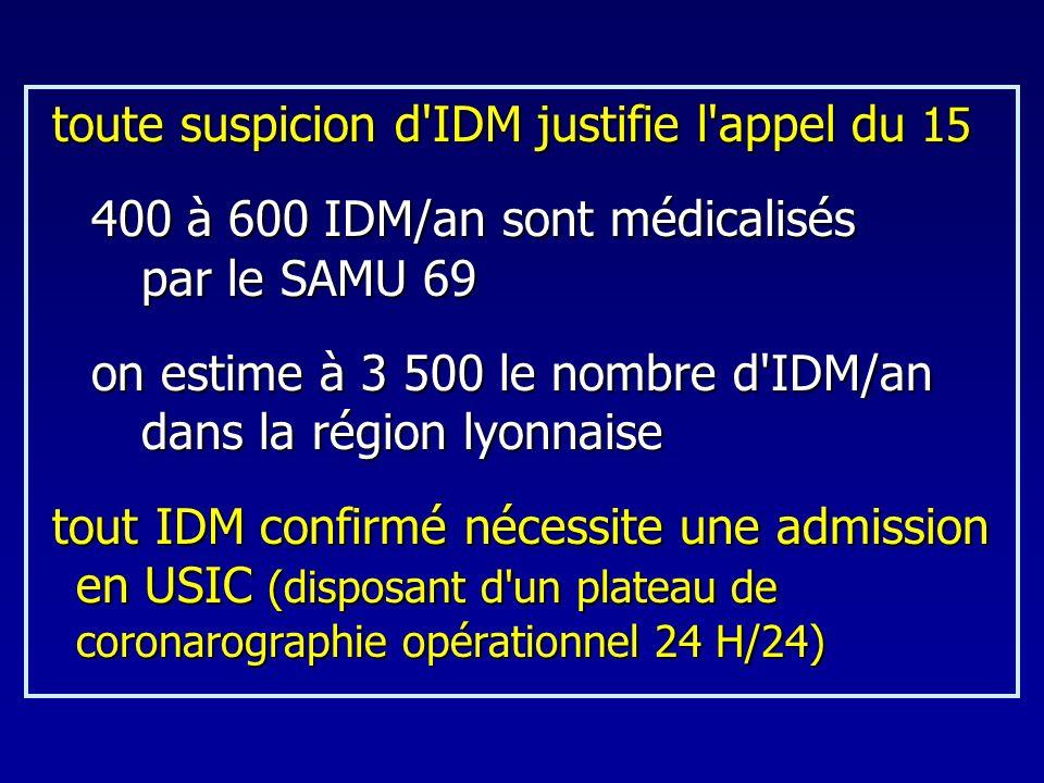 toute suspicion d'IDM justifie l'appel du 15 toute suspicion d'IDM justifie l'appel du 15 400 à 600 IDM/an sont médicalisés par le SAMU 69 400 à 600 I