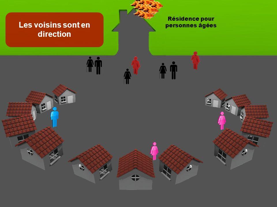 Les employés procèdent simultanément * Évacuation des résidents * Appel au CAU 911 * Appel aux voisins Évacuatio n Résidence pour personnes âgées Appel aux voisins 911
