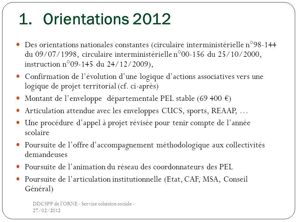 1.Orientations 2012 Des orientations nationales constantes (circulaire interministérielle n°98-144 du 09/07/1998, circulaire interministérielle n°00-1