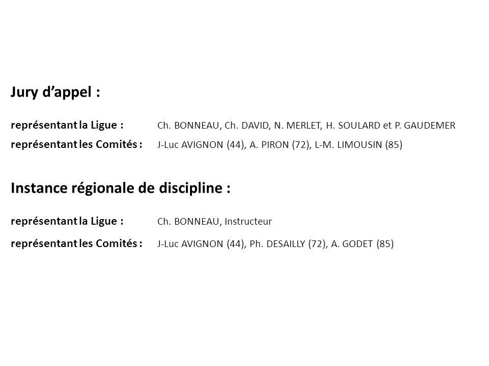 Jury dappel : représentant la Ligue : Ch. BONNEAU, Ch.