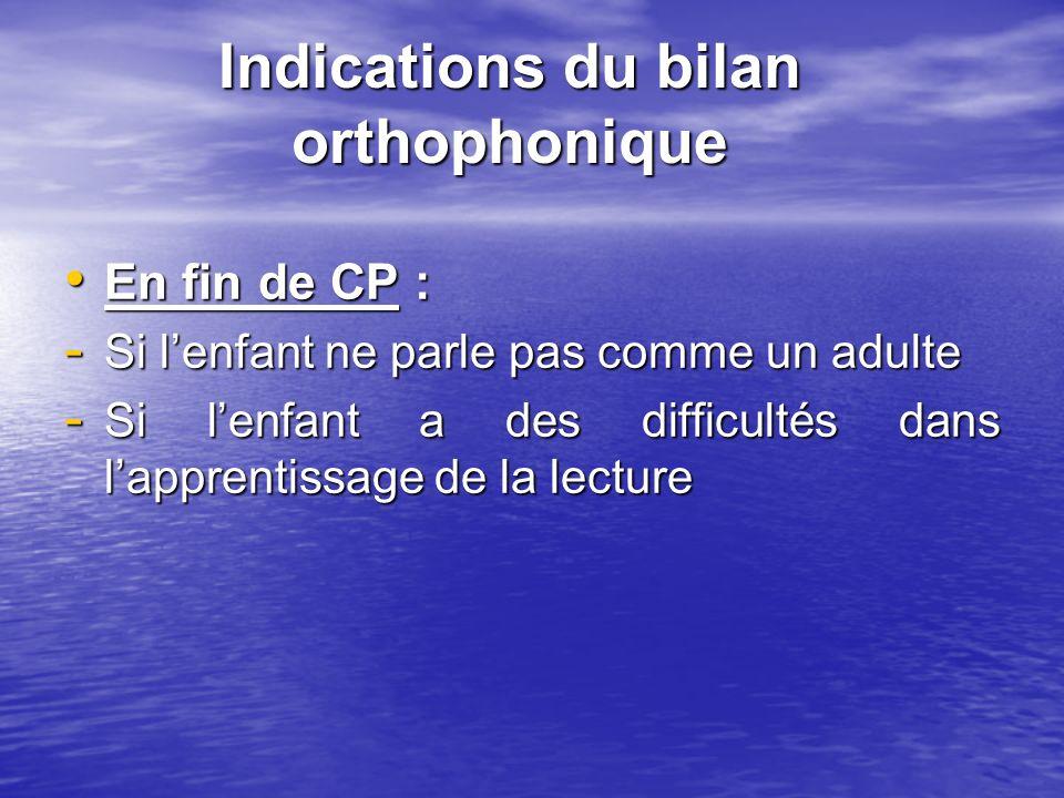 Indications du bilan orthophonique En fin de CP : En fin de CP : - Si lenfant ne parle pas comme un adulte - Si lenfant a des difficultés dans lappren
