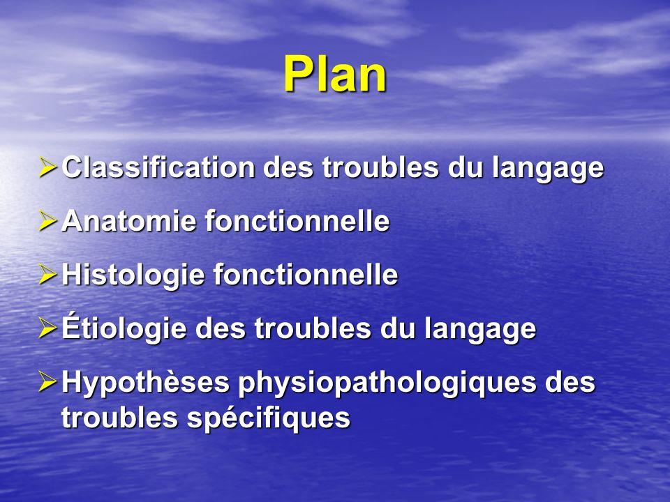 Plan Classification des troubles du langage Classification des troubles du langage Anatomie fonctionnelle Anatomie fonctionnelle Histologie fonctionne