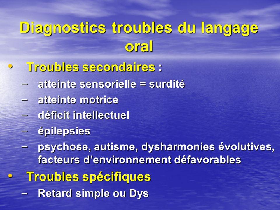 Diagnostics troubles du langage oral Troubles secondaires : Troubles secondaires : – atteinte sensorielle = surdité – atteinte motrice – déficit intel