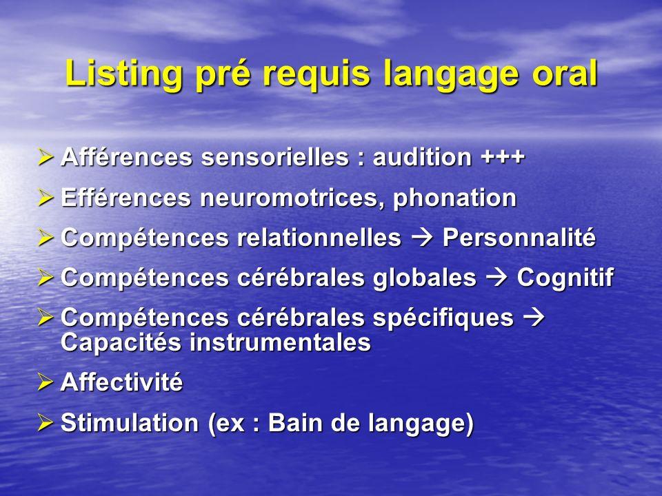 Listing pré requis langage oral Afférences sensorielles : audition +++ Afférences sensorielles : audition +++ Efférences neuromotrices, phonation Effé
