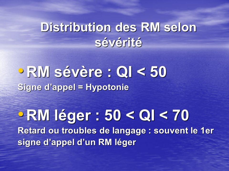 Distribution des RM selon sévérité RM sévère : QI < 50 RM sévère : QI < 50 Signe dappel = Hypotonie RM léger : 50 < QI < 70 RM léger : 50 < QI < 70 Re