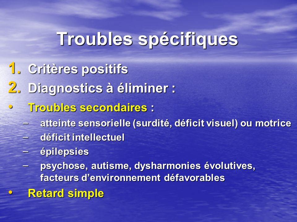 Troubles spécifiques 1. Critères positifs 2. Diagnostics à éliminer : Troubles secondaires : Troubles secondaires : – atteinte sensorielle (surdité, d