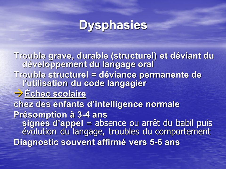 Dysphasies Trouble grave, durable (structurel) et déviant du développement du langage oral Trouble structurel = déviance permanente de lutilisation du