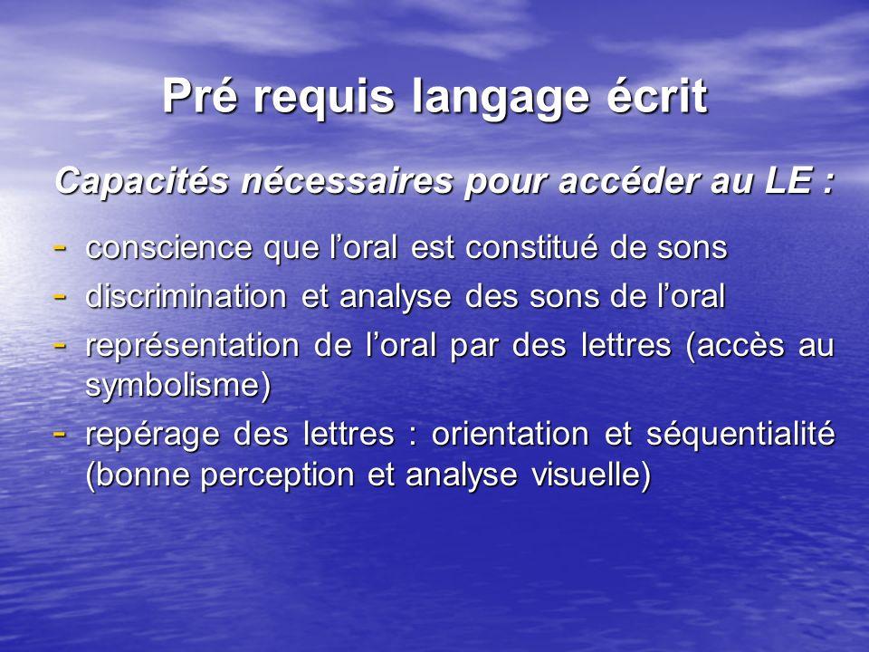 Pré requis langage écrit Capacités nécessaires pour accéder au LE : - conscience que loral est constitué de sons - discrimination et analyse des sons