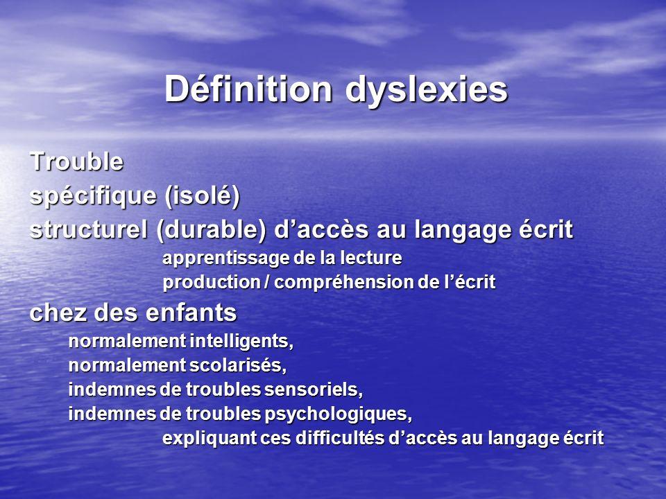 Définition dyslexies Trouble spécifique (isolé) structurel (durable) daccès au langage écrit apprentissage de la lecture production / compréhension de