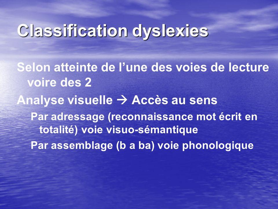 Classification dyslexies Selon atteinte de lune des voies de lecture voire des 2 Analyse visuelle Accès au sens Par adressage (reconnaissance mot écri