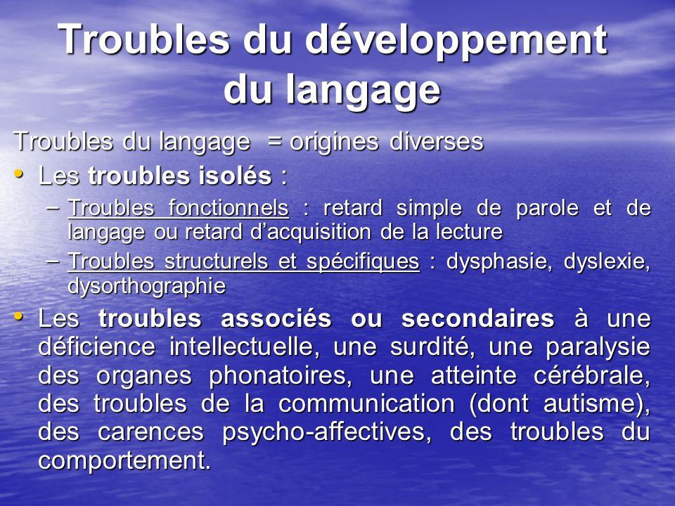Troubles du développement du langage Troubles du langage = origines diverses Les troubles isolés : Les troubles isolés : – Troubles fonctionnels : ret