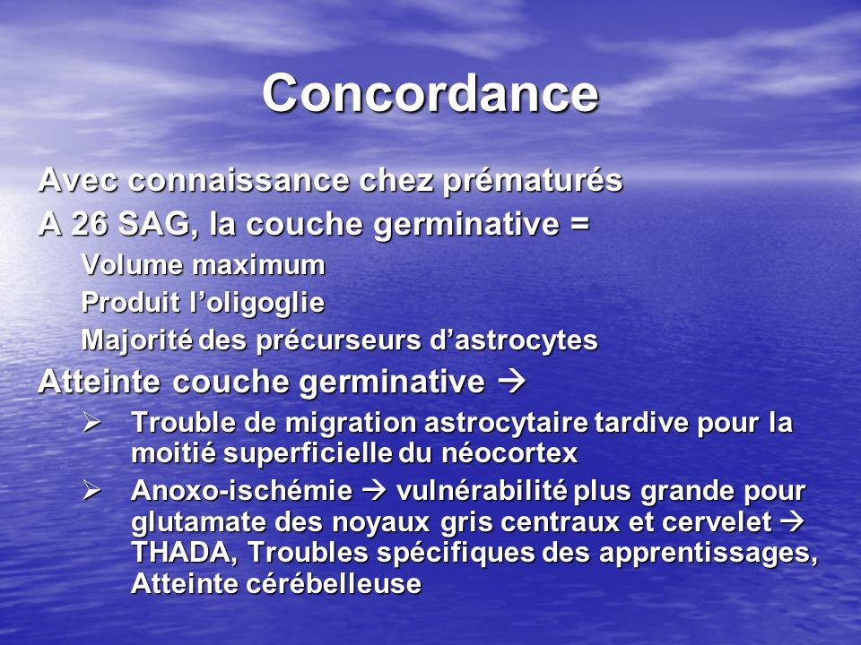 Concordance Avec connaissance chez prématurés A 26 SAG, la couche germinative = Volume maximum Produit loligoglie Majorité des précurseurs dastrocytes