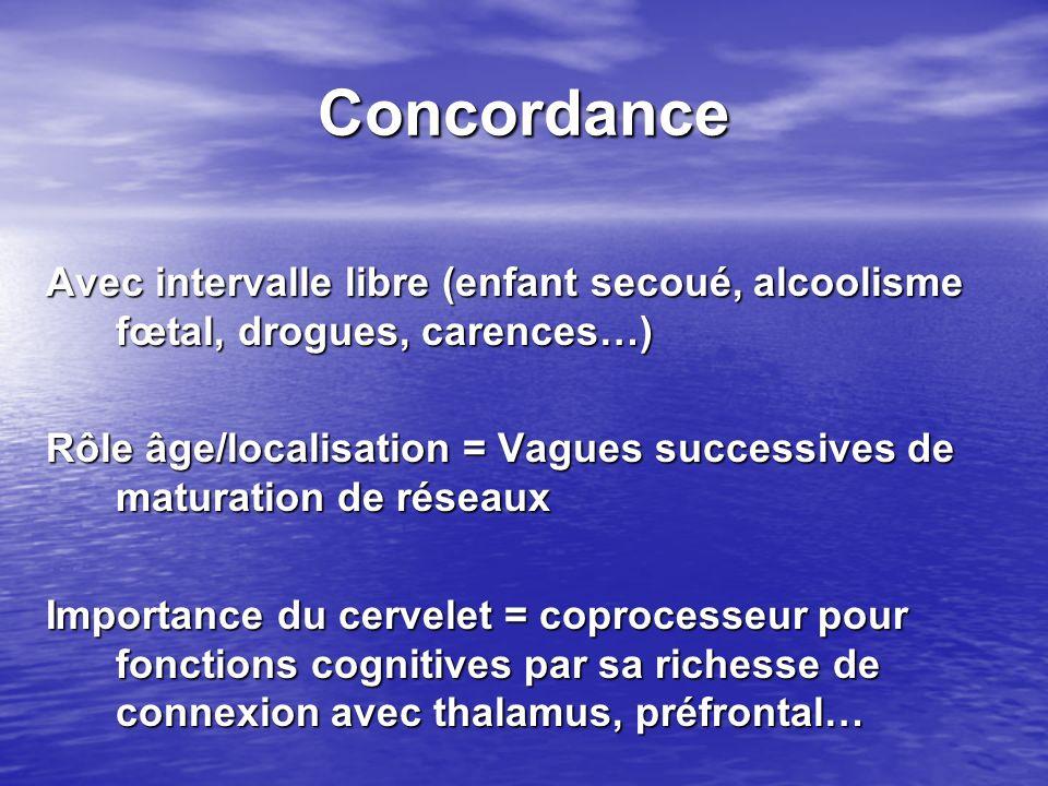Concordance Avec intervalle libre (enfant secoué, alcoolisme fœtal, drogues, carences…) Rôle âge/localisation = Vagues successives de maturation de ré