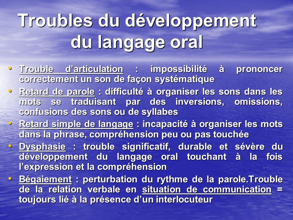 Troubles du développement du langage oral Trouble darticulation : impossibilité à prononcer correctement un son de façon systématique Trouble darticul