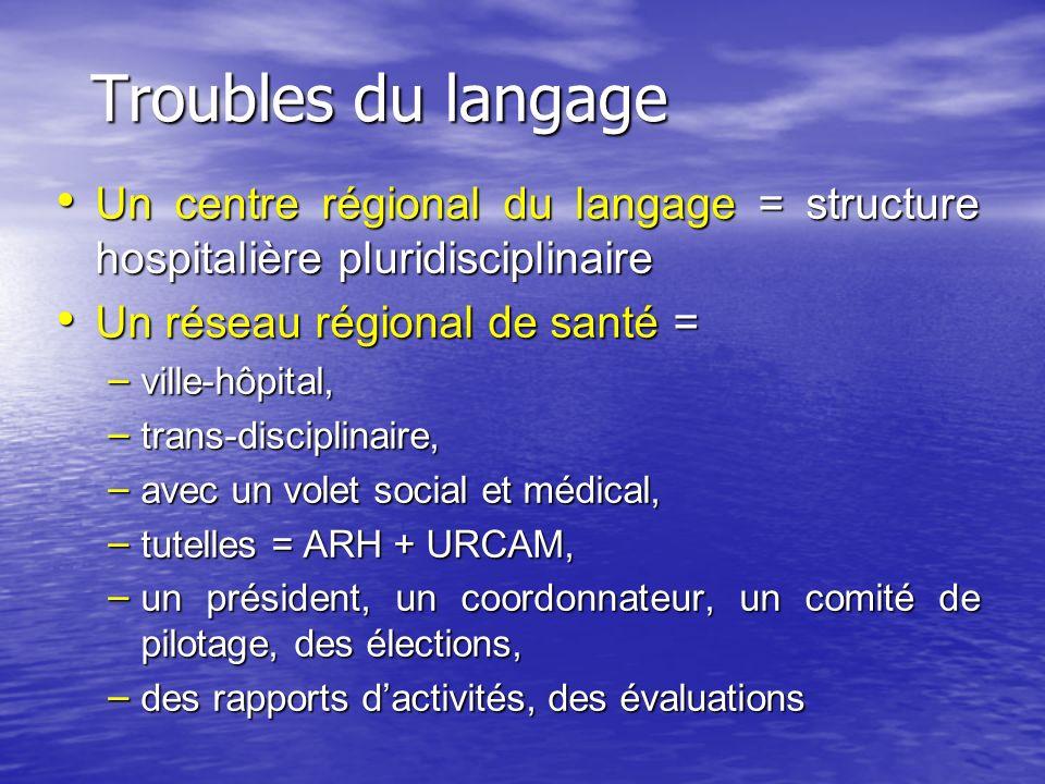 Troubles du langage Un centre régional du langage = structure hospitalière pluridisciplinaire Un centre régional du langage = structure hospitalière p