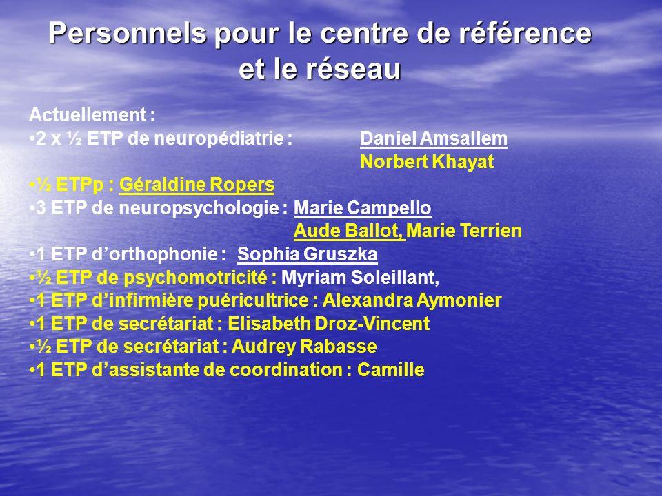 Actuellement : 2 x ½ ETP de neuropédiatrie : Daniel Amsallem Norbert Khayat ½ ETPp : Géraldine Ropers 3 ETP de neuropsychologie : Marie Campello Aude