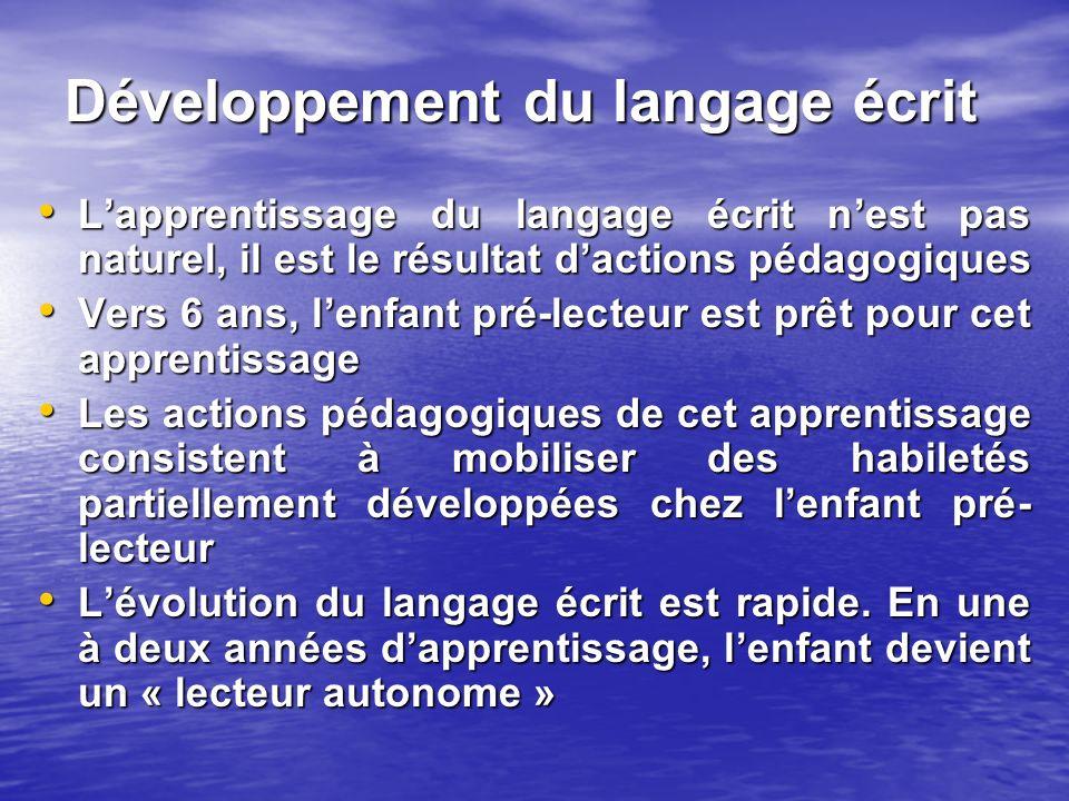Développement du langage écrit Lapprentissage du langage écrit nest pas naturel, il est le résultat dactions pédagogiques Lapprentissage du langage éc
