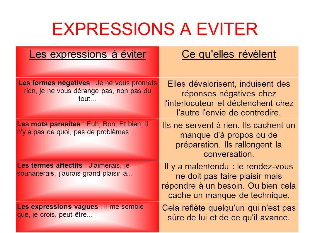 EXPRESSIONS A EVITER Les expressions à éviterCe qu'elles révèlent Les formes négatives : Je ne vous promets rien, je ne vous dérange pas, non pas du t