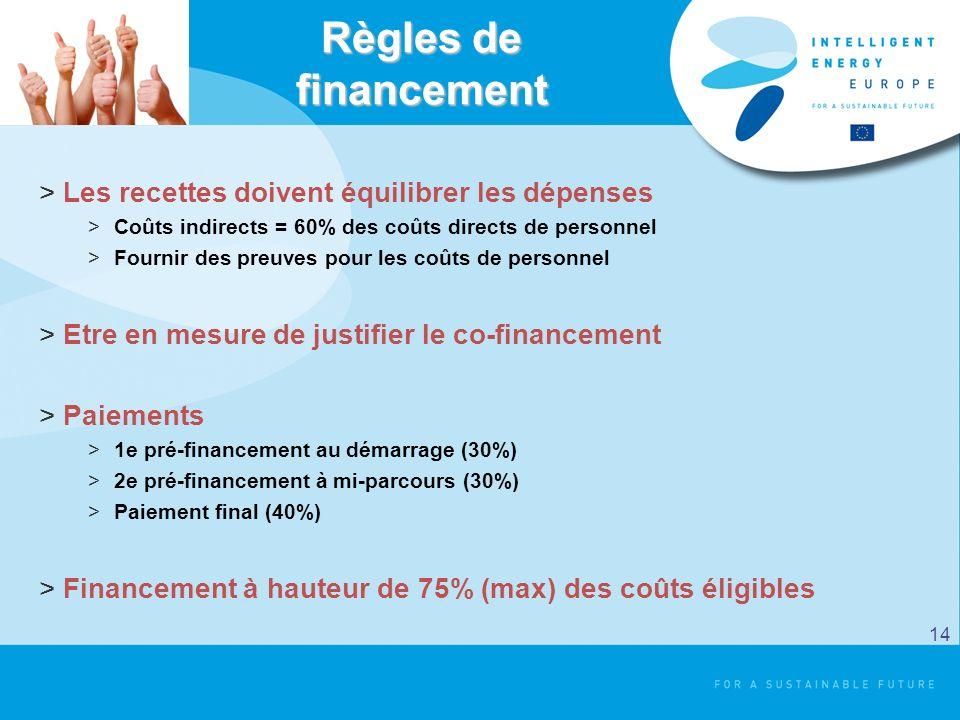 14 Règles de financement >Les recettes doivent équilibrer les dépenses >Coûts indirects = 60% des coûts directs de personnel >Fournir des preuves pour