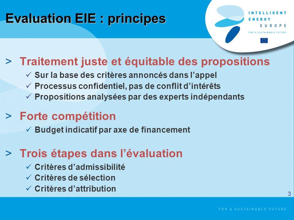 3 Evaluation EIE : principes >Traitement juste et équitable des propositions Sur la base des critères annoncés dans lappel Processus confidentiel, pas