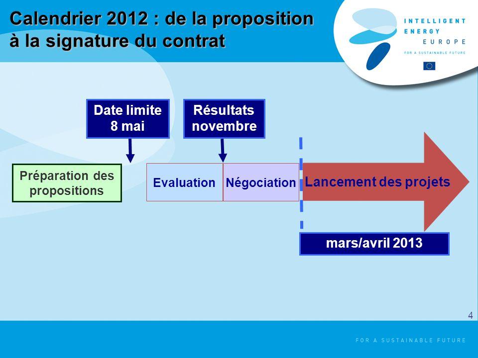 Calendrier 2012 : de la proposition à la signature du contrat Lancement des projets Préparation des propositions EvaluationNégociation 4 Date limite 8