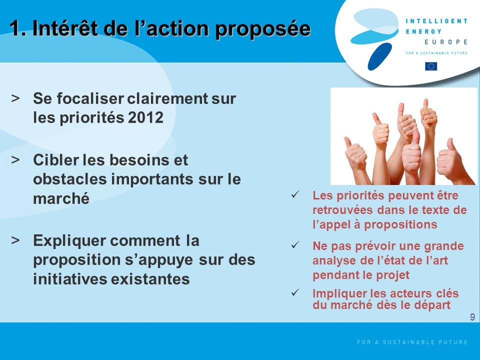 1. Intérêt de laction proposée >Se focaliser clairement sur les priorités 2012 >Cibler les besoins et obstacles importants sur le marché >Expliquer co