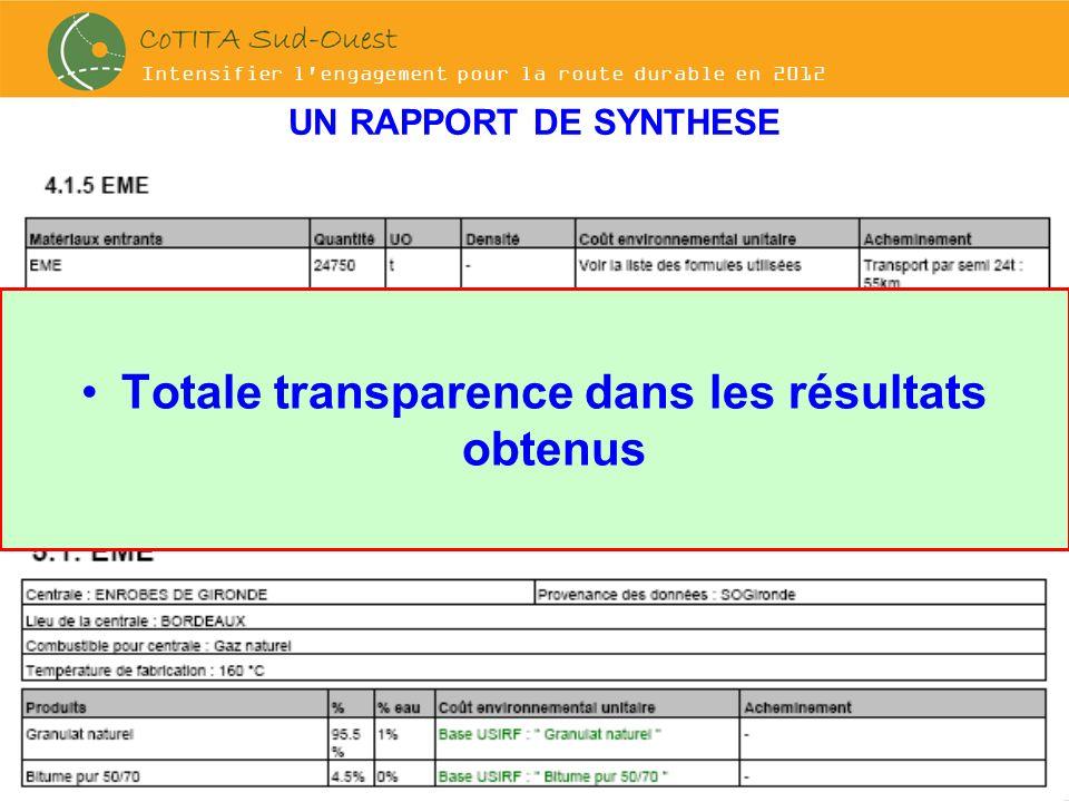 Intensifier l'engagement pour la route durable en 2012 UN RAPPORT DE SYNTHESE Totale transparence dans les résultats obtenus