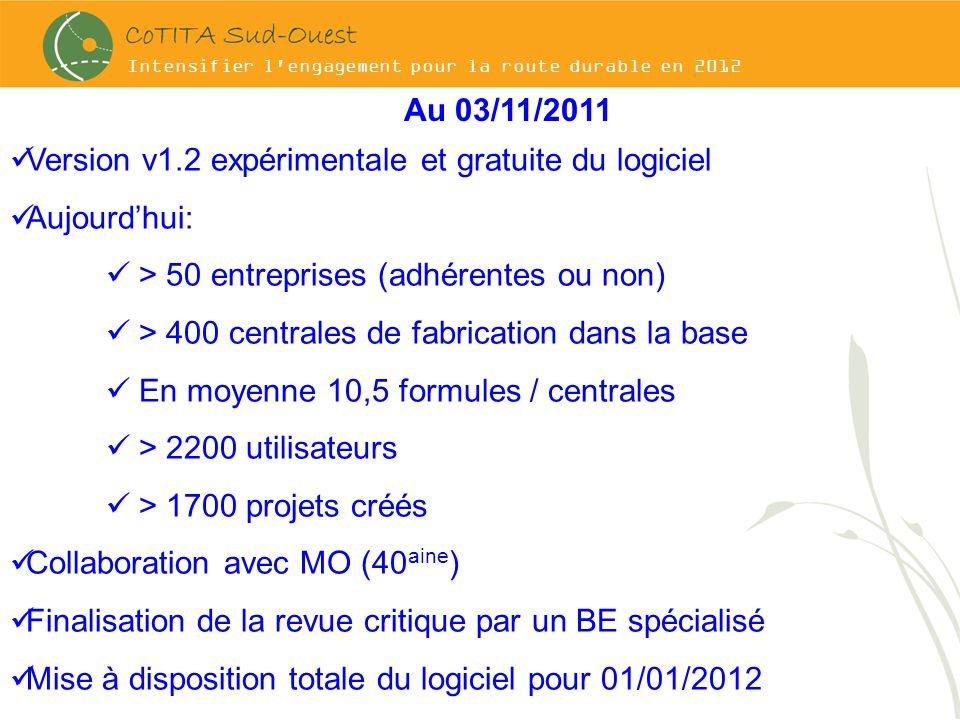 Intensifier l'engagement pour la route durable en 2012 Au 03/11/2011 Version v1.2 expérimentale et gratuite du logiciel Aujourdhui: > 50 entreprises (