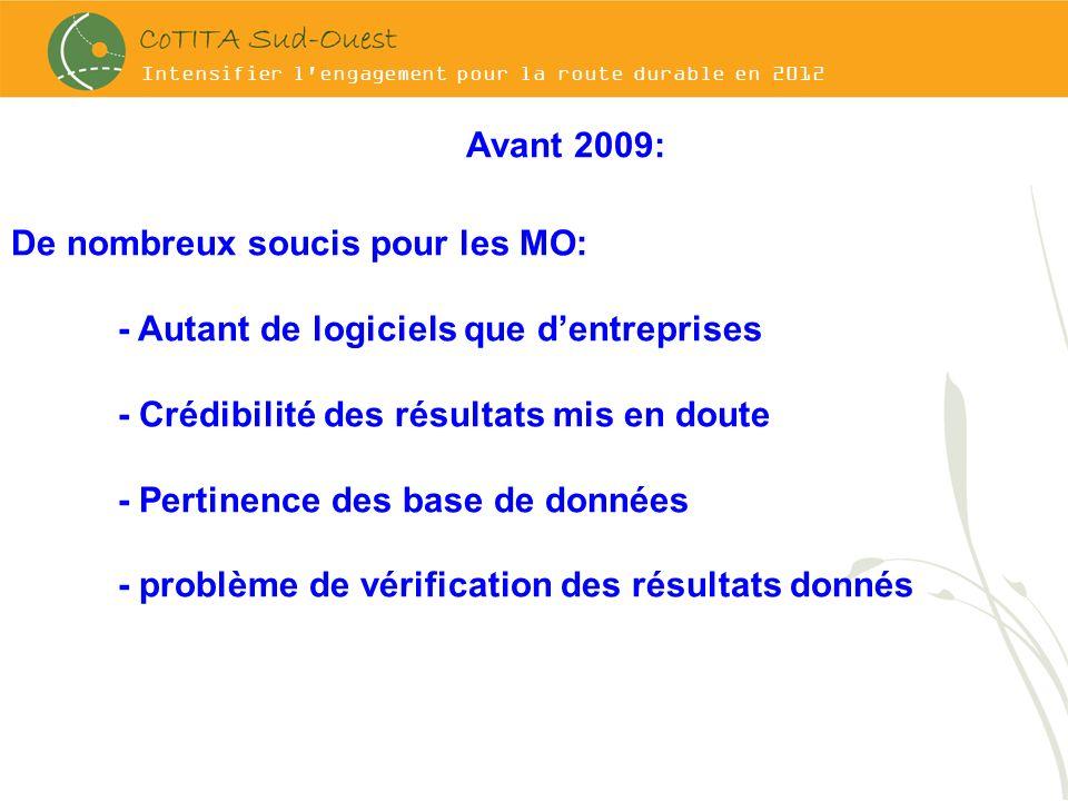 Intensifier l'engagement pour la route durable en 2012 Avant 2009: De nombreux soucis pour les MO: - Autant de logiciels que dentreprises - Crédibilit