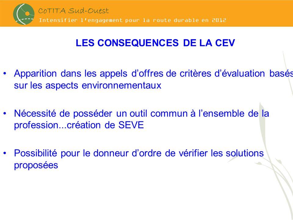 Intensifier l'engagement pour la route durable en 2012 LES CONSEQUENCES DE LA CEV Apparition dans les appels doffres de critères dévaluation basés sur