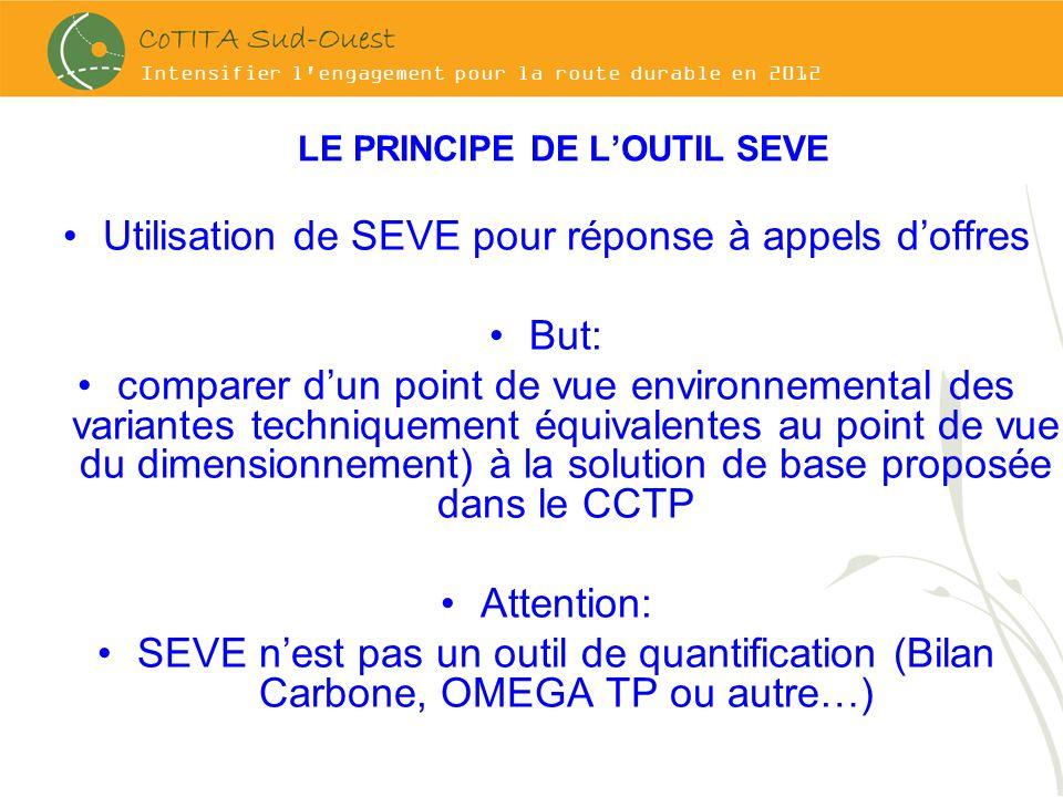 Intensifier l'engagement pour la route durable en 2012 LE PRINCIPE DE LOUTIL SEVE Utilisation de SEVE pour réponse à appels doffres But: comparer dun