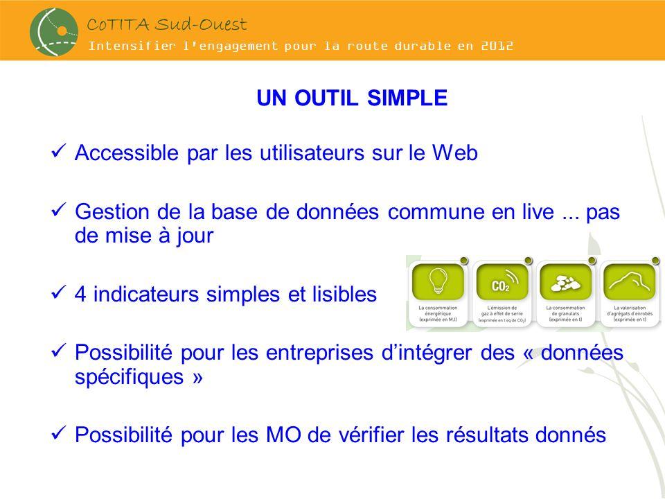 Intensifier l'engagement pour la route durable en 2012 UN OUTIL SIMPLE Accessible par les utilisateurs sur le Web Gestion de la base de données commun