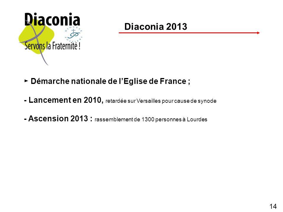 14 Diaconia 2013 Démarche nationale de lEglise de France ; - Lancement en 2010, retardée sur Versailles pour cause de synode - Ascension 2013 : rassemblement de 1300 personnes à Lourdes