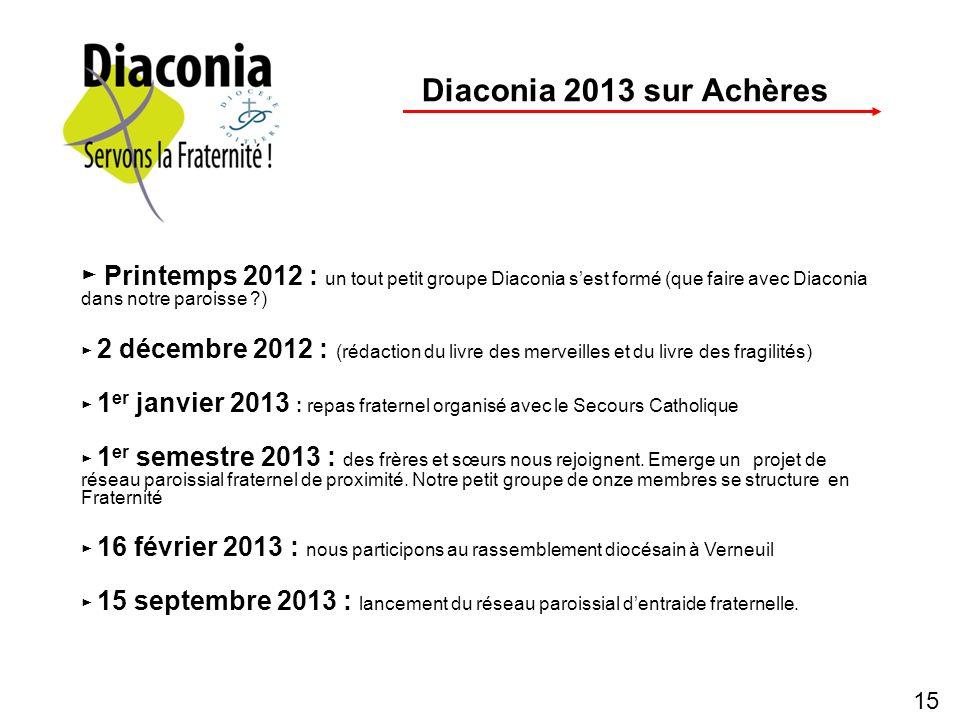 15 Diaconia 2013 sur Achères Printemps 2012 : un tout petit groupe Diaconia sest formé (que faire avec Diaconia dans notre paroisse ?) 2 décembre 2012