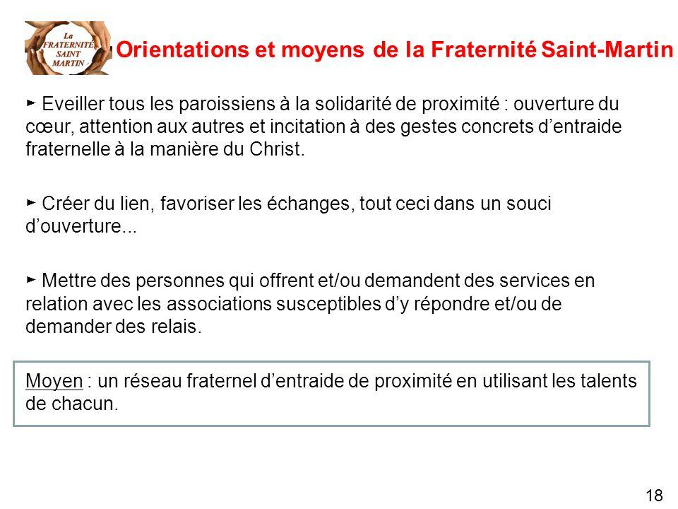 18 Orientations et moyens de la Fraternité Saint-Martin Eveiller tous les paroissiens à la solidarité de proximité : ouverture du cœur, attention aux