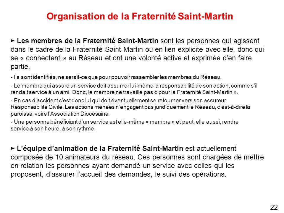 22 Organisation de la Fraternité Saint-Martin Les membres de la Fraternité Saint-Martin sont les personnes qui agissent dans le cadre de la Fraternité Saint-Martin ou en lien explicite avec elle, donc qui se « connectent » au Réseau et ont une volonté active et exprimée den faire partie.