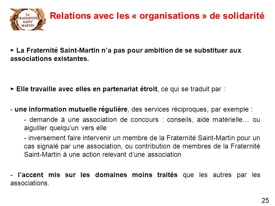 25 Relations avec les « organisations » de solidarité La Fraternité Saint-Martin na pas pour ambition de se substituer aux associations existantes. El
