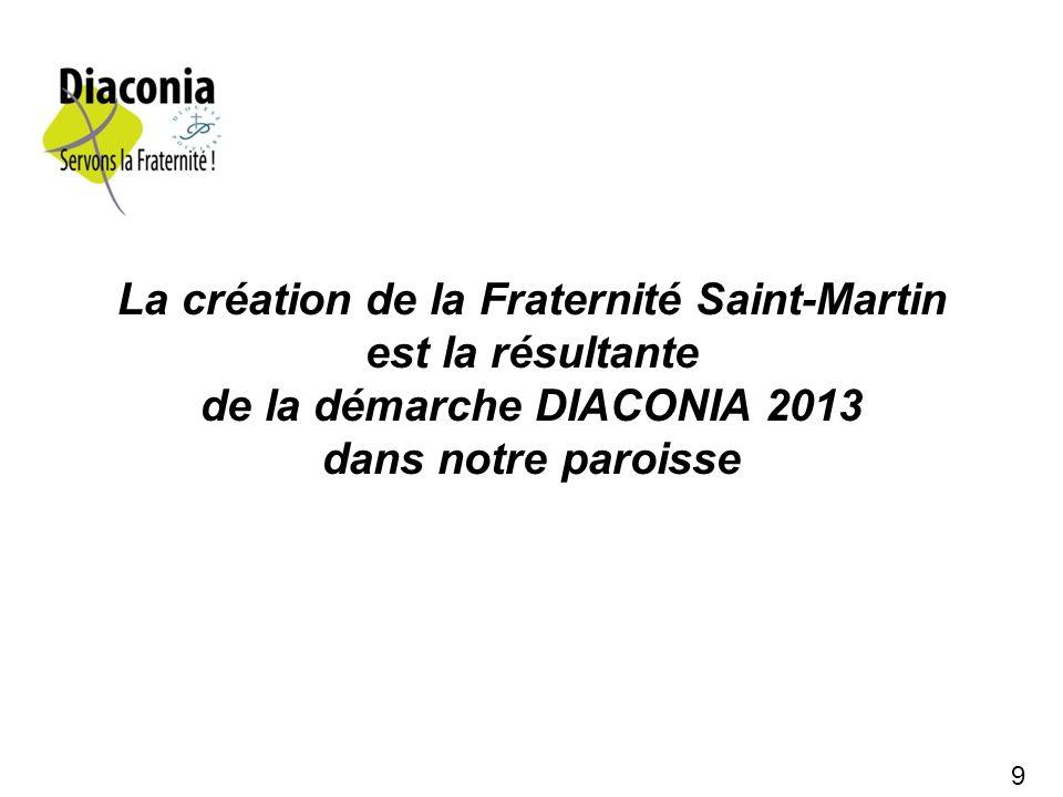 9 La création de la Fraternité Saint-Martin est la résultante de la démarche DIACONIA 2013 dans notre paroisse