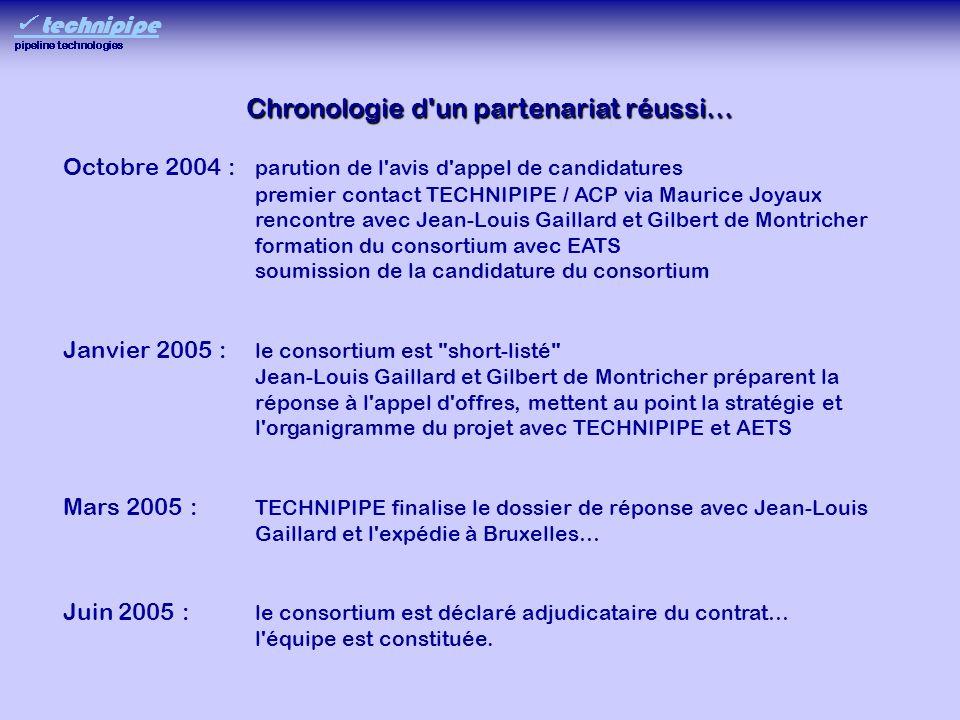 Chronologie d'un partenariat réussi… Octobre 2004 : parution de l'avis d'appel de candidatures premier contact TECHNIPIPE / ACP via Maurice Joyaux ren