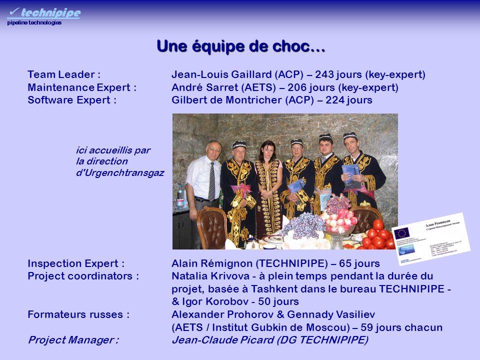 Une équipe de choc… Team Leader : Jean-Louis Gaillard (ACP) – 243 jours (key-expert) Maintenance Expert : André Sarret (AETS) – 206 jours (key-expert)
