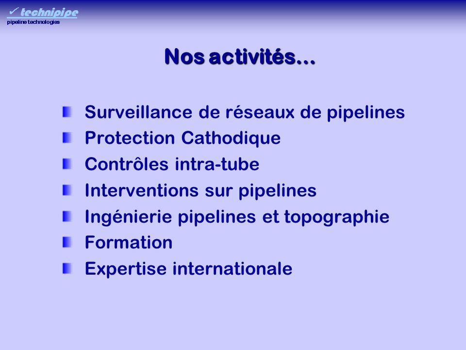Nos activités… Surveillance de réseaux de pipelines Protection Cathodique Contrôles intra-tube Interventions sur pipelines Ingénierie pipelines et top