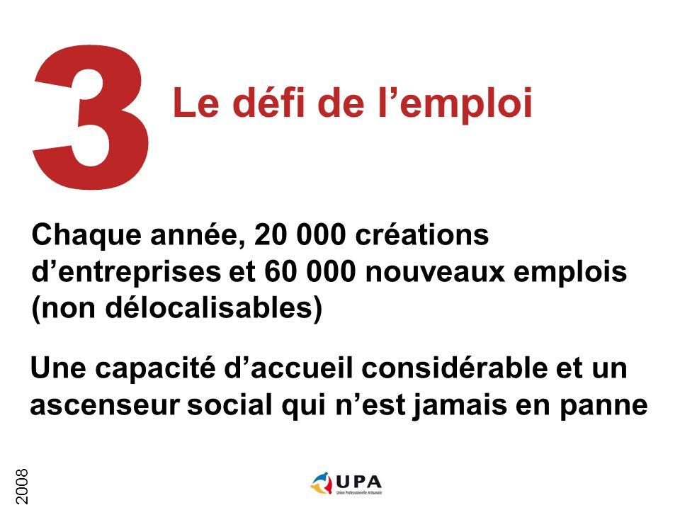 2008 Le défi de lemploi 3 Chaque année, 20 000 créations dentreprises et 60 000 nouveaux emplois (non délocalisables) Une capacité daccueil considérable et un ascenseur social qui nest jamais en panne