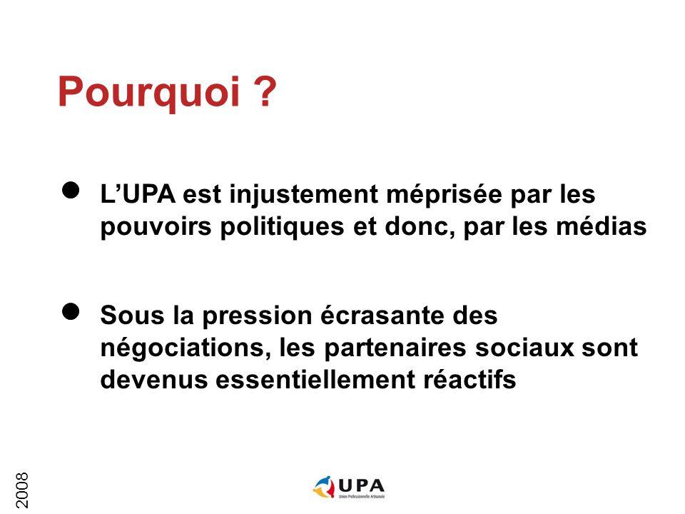 2008 Quel projet de société ? Lattractivité de la France