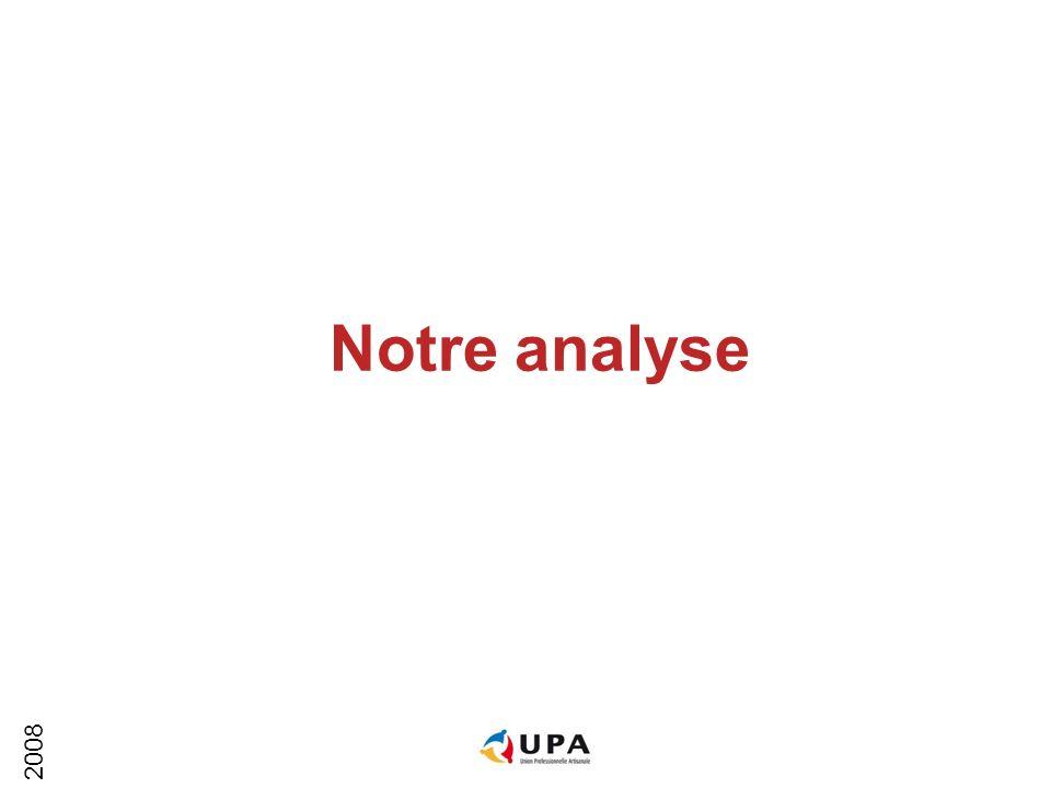 2008 Le défi du rayonnement français 5 Linnovation des acteurs de léconomie de proximité ne demande quà être soutenue Partout dans le monde, notre image dexcellence est intacte