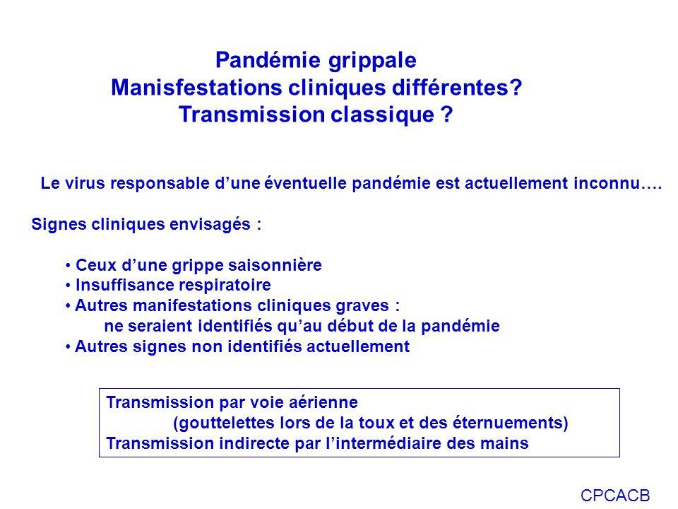 CPCACB Pandémie grippale Manisfestations cliniques différentes? Transmission classique ? Le virus responsable dune éventuelle pandémie est actuellemen