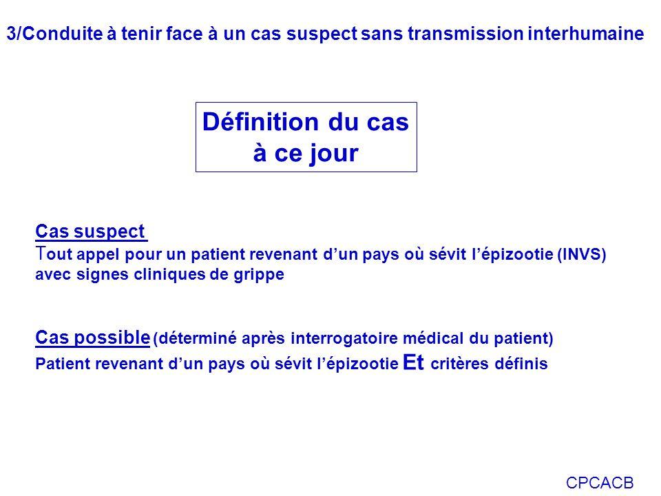 CPCACB 3/Conduite à tenir face à un cas suspect sans transmission interhumaine Cas suspect T out appel pour un patient revenant dun pays où sévit lépi