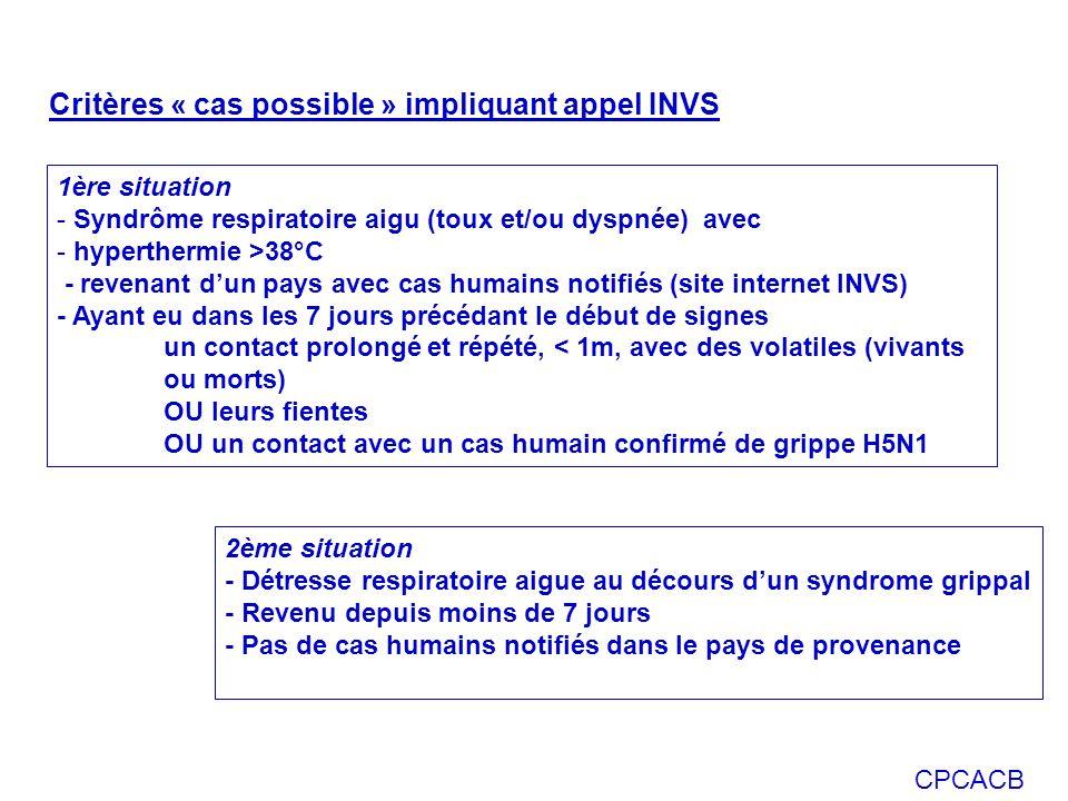 CPCACB 1ère situation - Syndrôme respiratoire aigu (toux et/ou dyspnée) avec - hyperthermie >38°C - revenant dun pays avec cas humains notifiés (site