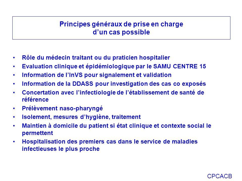 CPCACB Principes généraux de prise en charge dun cas possible Rôle du médecin traitant ou du praticien hospitalier Evaluation clinique et épidémiologi