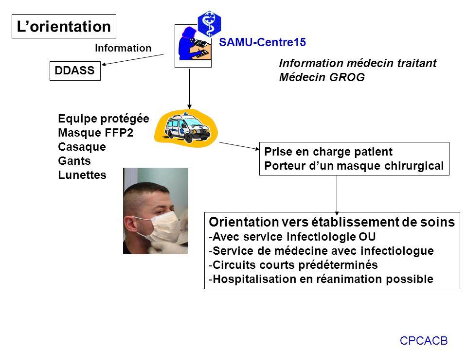 CPCACB Equipe protégée Masque FFP2 Casaque Gants Lunettes Prise en charge patient Porteur dun masque chirurgical Orientation vers établissement de soi
